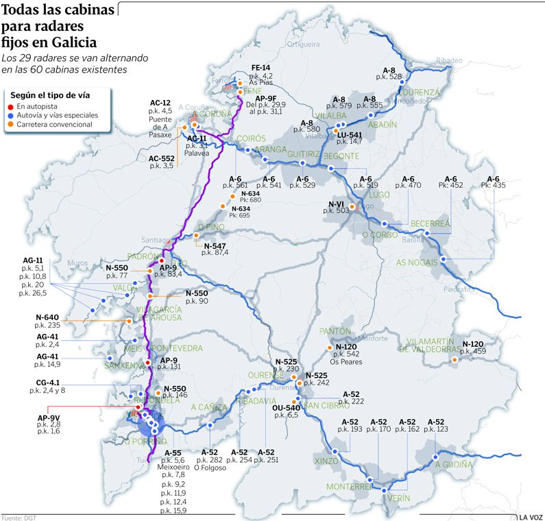 El Mapa De Los Radares De Trafico Reajustados