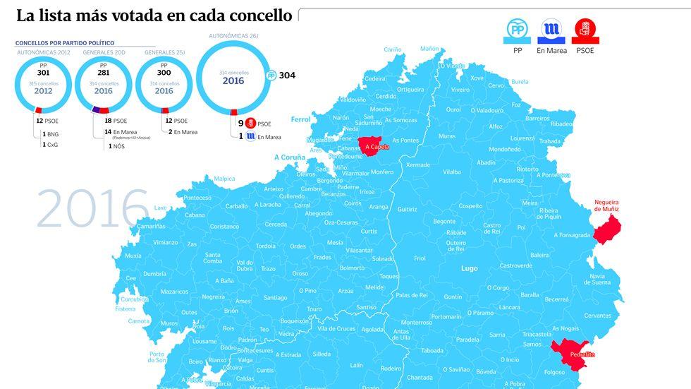 Mapa Politico De Galicia.Asi Quedo El Mapa Politico Gallego