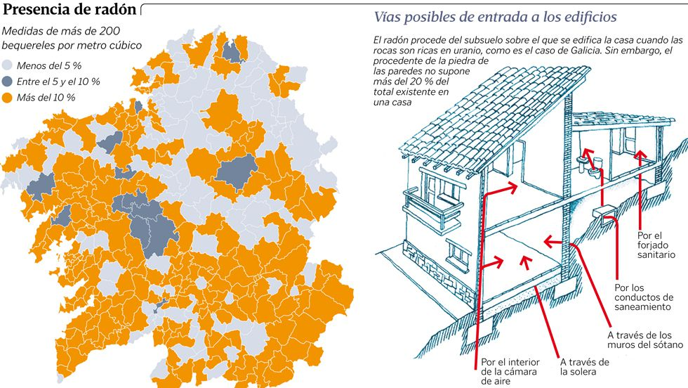 Dos De Cada Tres Concellos Gallegos Sufren Una Elevada Exposicion