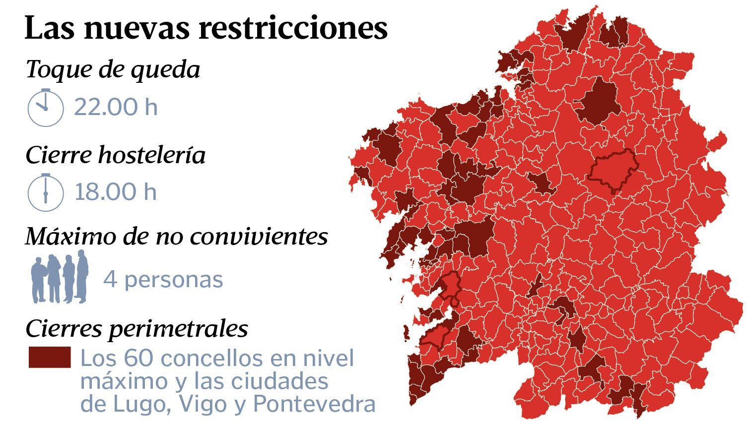Todo Sobre Las Nuevas Restricciones En Galicia