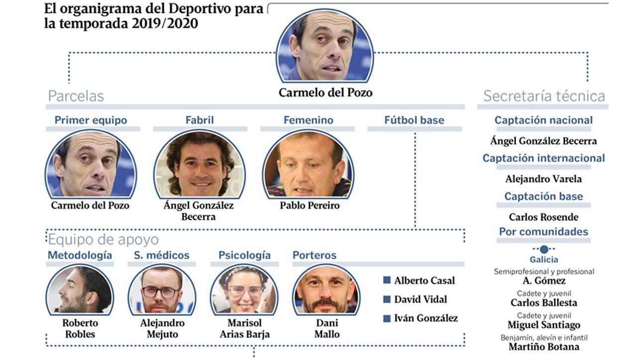 Las imágenes que dejó el Bergantiños-Fabril.Rubén de la Barrera, Martín Lasarte, Fernando Vázquez y José Luis Oltra