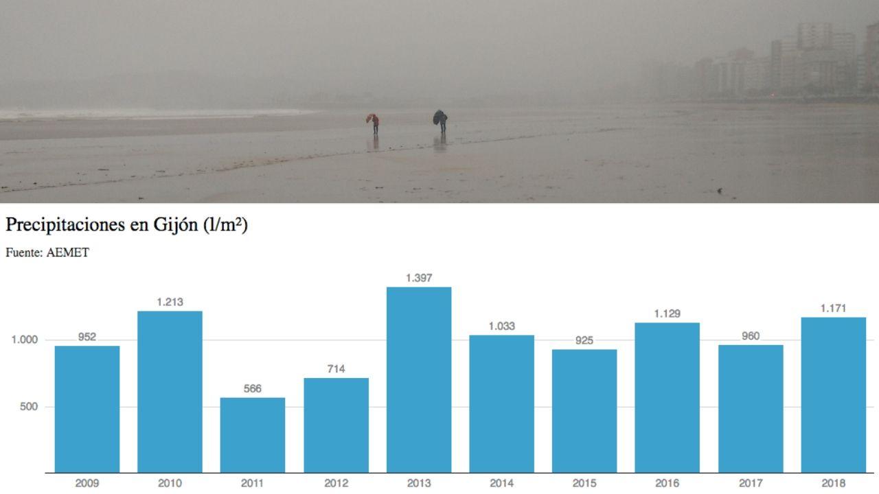 Las inundaciones de Oñón en imágenes.Crecida del río Esva