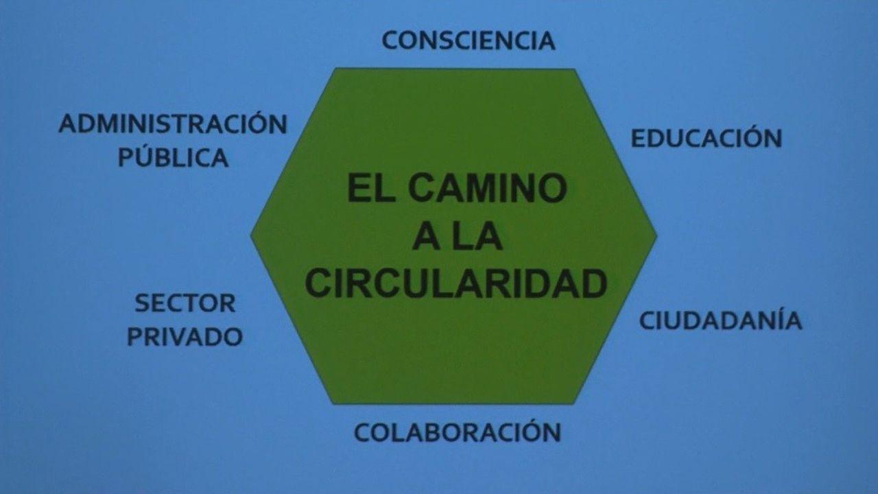 El camino a la circularidad basado en los agentes fundamentales para Meritxell Barroso
