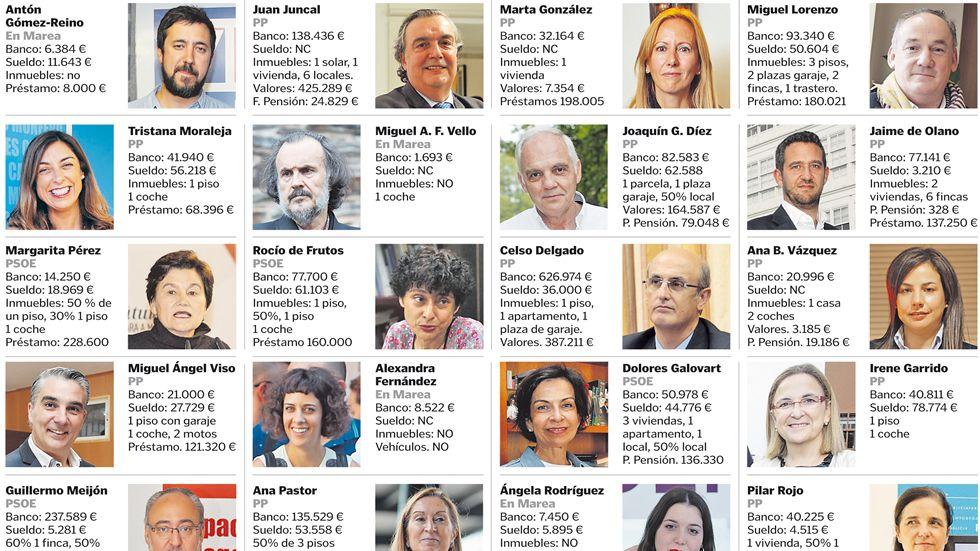 Iglesias y Errejón, este verano en Madrid