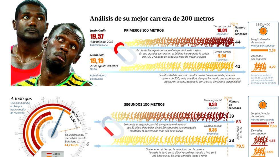 La caída de Bolt, foto a foto