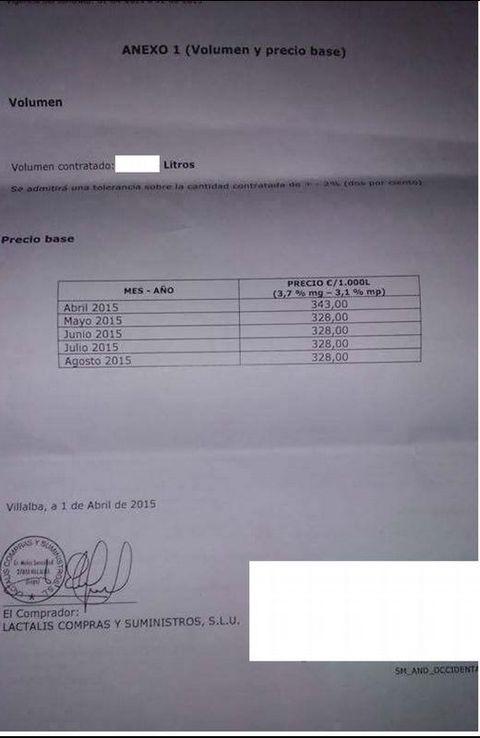 Esa misma empresa, a una explotación andaluza, le ofrece para el mismo mes, 343 euros por cada mil litros recogidos.