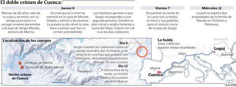 El doble crimen de Cuenca