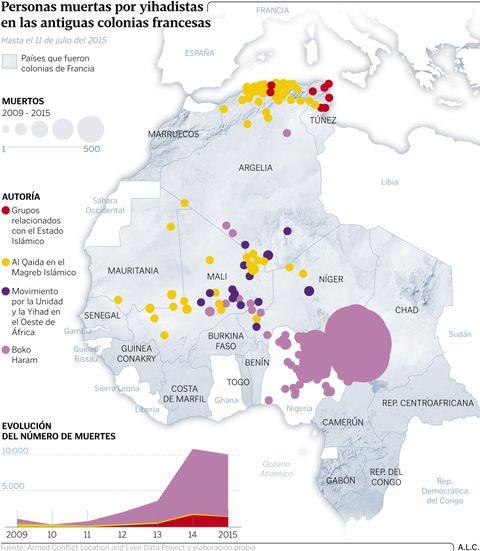 Muertos por yihadistas en las antiguas colonias francesas