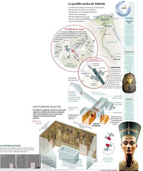La posible tumba de Nefertiti