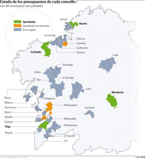 Estado de los presupuestos de cada concello
