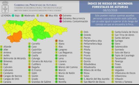 Índice de riesgo de incendios forestales de Asturias