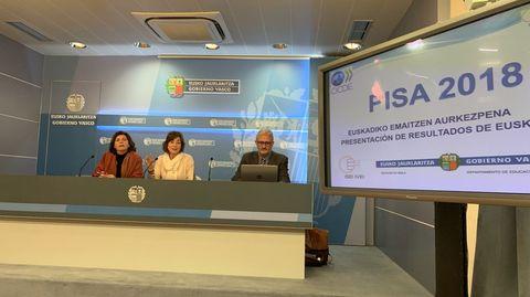 Presentación de los datos de PISA 2018 en el País Vasco