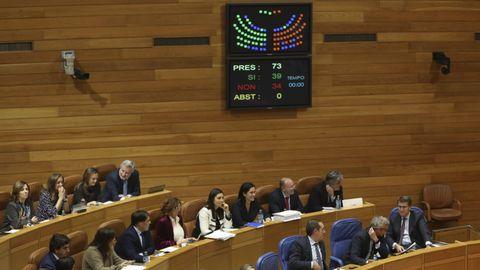 Aprobación de los Presupuestos en el Parlamento gallego