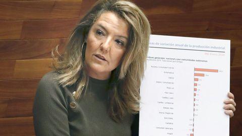 La portavoz del PP en la Junta General, Teresa Mallada,