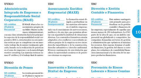 Guia de Estudios Superiores 2020-21 incluye como novedad un espacio dedicado a los másteres que hay en Galicia