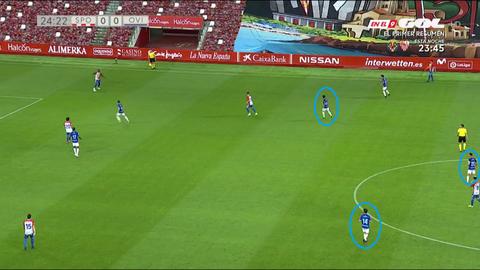 Presión del Real Oviedo en la salida de balón del Sporting