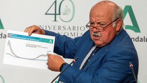 El consejero de Salud de Andalucía ofrece los datos que obligan a tomar medidas más duras
