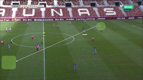 Juego directo del Oviedo: 1-Arribas golpea en largo a nadie. 2-Jimmy, sin marcaje alguno, pide el balón. 3-Nahuel espera en la siguiente altura. 4-Rodri