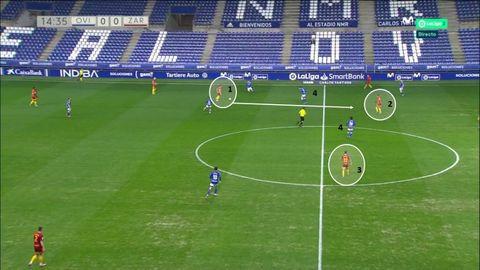 Mala presión del Oviedo. 1-Eguaras recibiendo y girando. 2-Zapater, receptor del pase a la espalda de Edgar. 3-Bermejo, a la espalda de Javi Mier. 4-Doble pivote del Oviedo