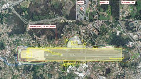 Actuaciones principales previstas en la propuesta de revisión del plan director de Alvedro