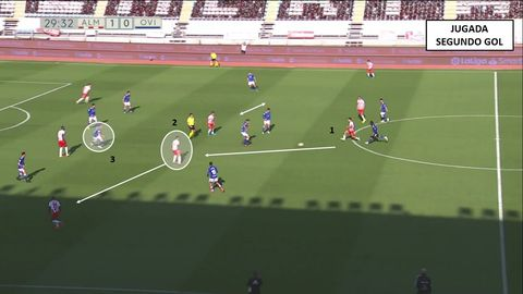 Origen del 2-0. 1-Morlanes encuentra a 2-Lazo entre líneas. 3-Carlos Hernández se queda a medio camino y el espacio lo aprovecha Sadiq