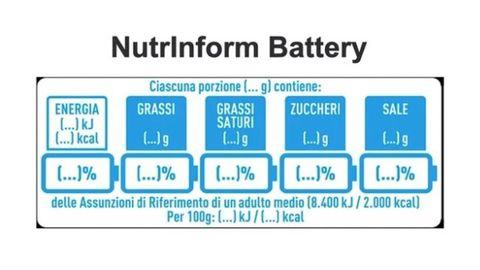 En Italia utilizan un sistema similar a Nutriscore que, advierten en el país transalpino, no castiga a la dieta mediterránea