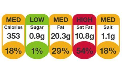 En El Reino Unido utilizan un método tipo semáforo que, para la experta María González es útil porque aporta mucha información nutricional