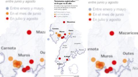 Los concellos de la ría de Muros-Noia concentraron gran parte de los temblores
