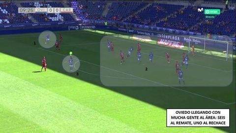1-Centro de Cornud. 2-Hasta seis jugadores del Oviedo al remate. Los mismos que el Cartagena defendiendo. 3-Luismi, en la frontal para cazar un rechace