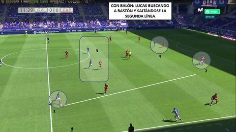 1-Lucas, buscando a Bastón. 2-Borja Bastón, recibiendo de espaldas con el central rival encima. 3-Doble pivote del Oviedo. 4-Obeng, emparejado con el otro central