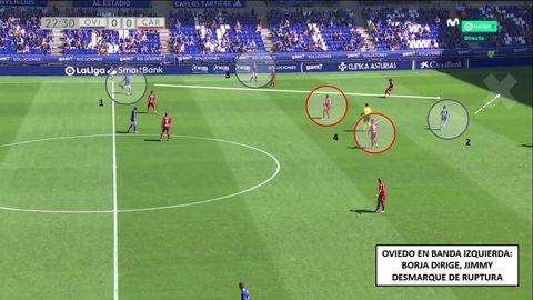 1-Borja Sánchez, filtrando un pase por dentro. 2-Jimmy y su desmarque al espacio. 3-Cornud, pegado a la banda y arrastrando una marca. 4-Doble pivote del Cartagena, superado