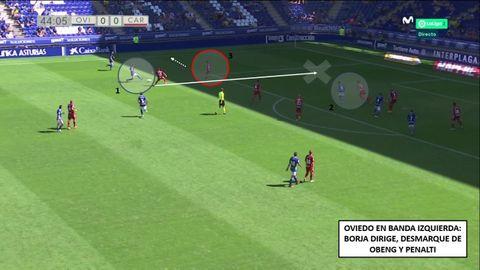 1-Borja Sánchez, filtrando pase por dentro. 2-Desmarque de Obeng con central rival cerca. 3-Delmás, pendiente del pase a Cornud