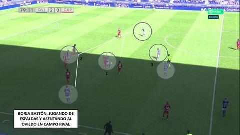 1-Bastón, jugando de espaldas con mediocentro rival encima. 2-Borja, Viti y Jirka por delante del balón. 3-Doble pivote del Oviedo, esperando pase de cara