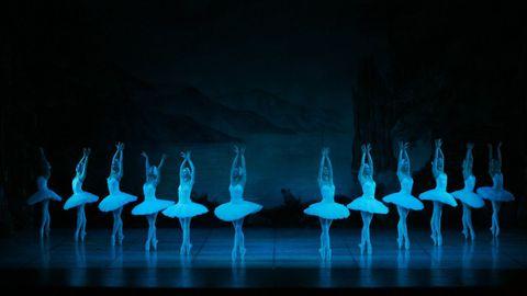 «El lago de los cisnes» del Ballet Nacional Ruso.