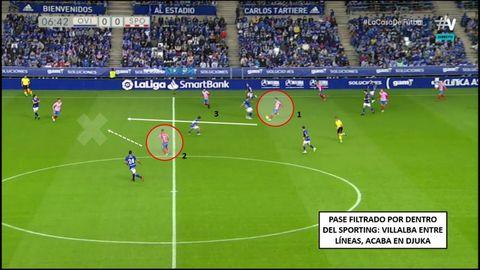 1-Pedro Díaz, filtrando pase por dentro. 2-Villalba, recibiendo entre líneas y armando el ataque en campo rival