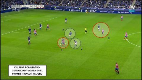 1-Villalba, por dentro y con Viti, conservando el balón ante tres rivales. 2-Borja Sánchez. 3-Jimmy. 4-Gragera, socio en la pared