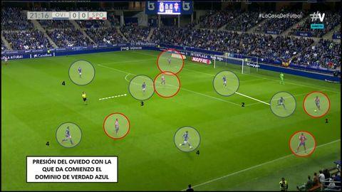 Superioridad numérica azul. 1-Valiente, con balón. 2-Obeng con balón, Bastón tapando pase a central. 3-Jimmy ganando altura. 4-Viti, Lucas y Borja Sánchez