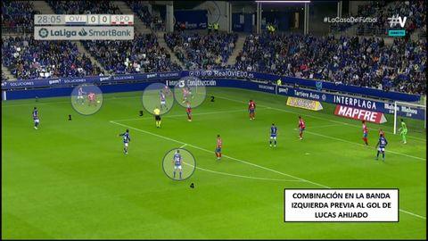 Combinación azul en inferioridad numérica en banda. 1-Mossa, con balón. 2-Bastón. 3-Borja Sánchez, futuro asistente. 4-Lucas, futuro goleador
