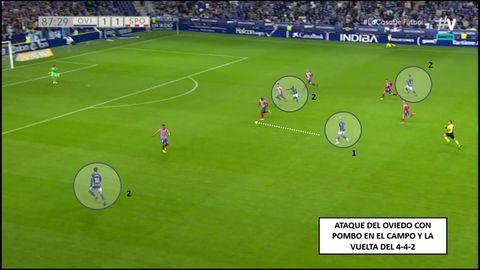 1-Pombo atacando el pasillo central, acaba tirando desde la frontal. 2-Obeng, Borja Sánchez y Javi Mier acompañan el ataque
