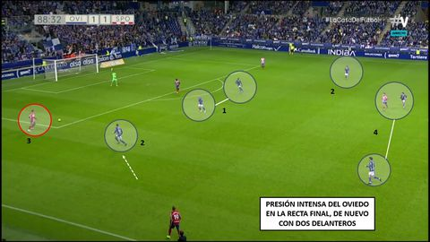1-Pombo y Obeng, con los centrales. 2-Borja Sánchez, de fuera a dentro, con Gragera. Sangalli en el otro lado. 4-Doble pivote azul