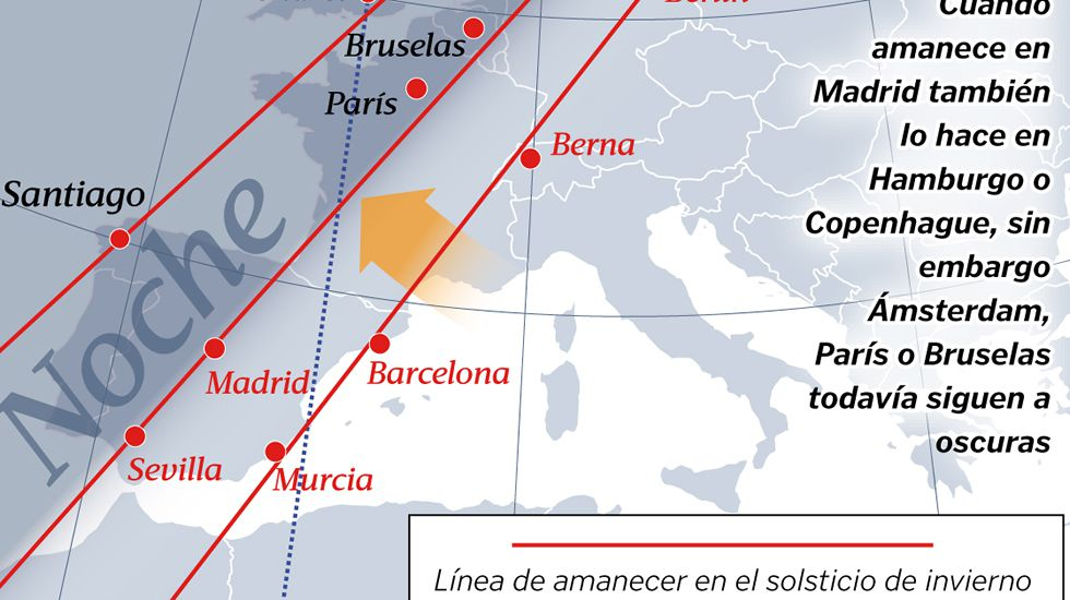 Amanecer en Europa