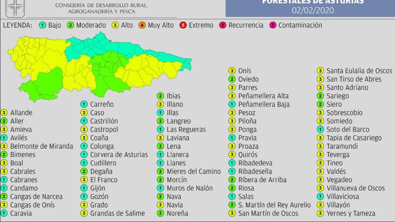Índice de riesgo forestal en Asturias para el domingo 2 de febrero de 2020