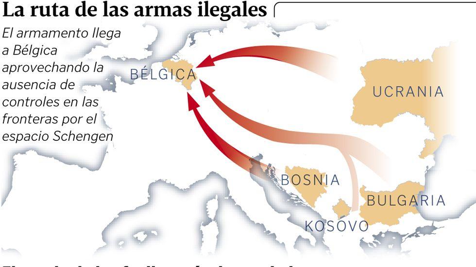 La ruta de las armas