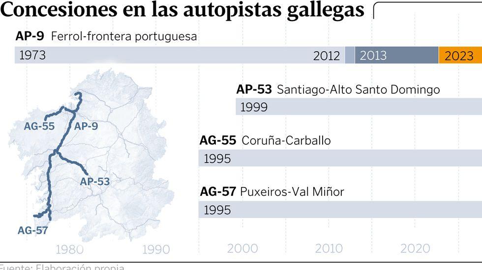 Concesiones en las autopistas gallegas