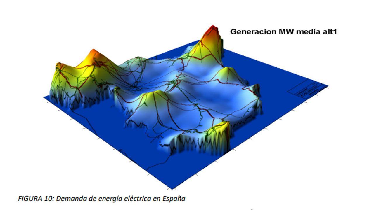 Generación media de energía por comunidades