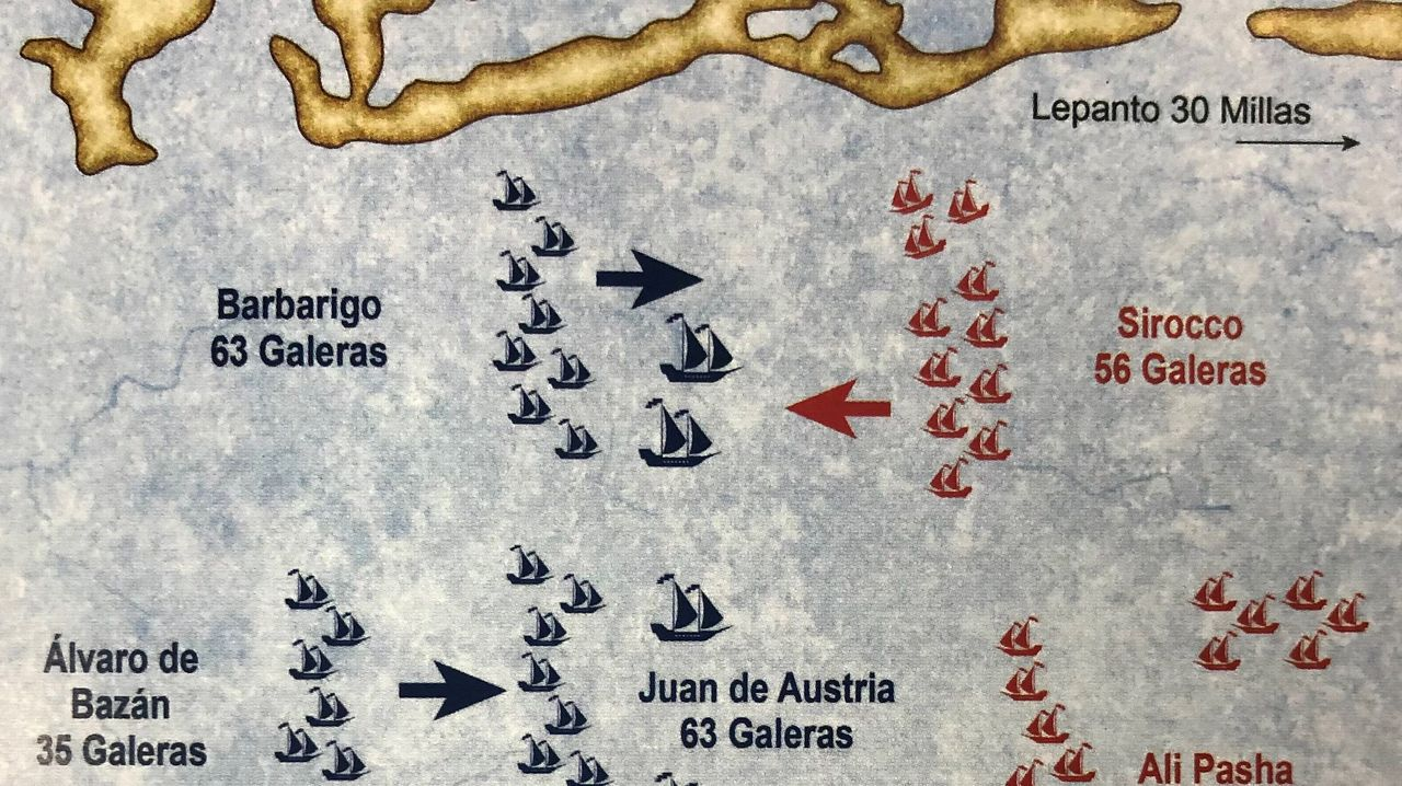 Gráfico de la Batalla de Lepanto