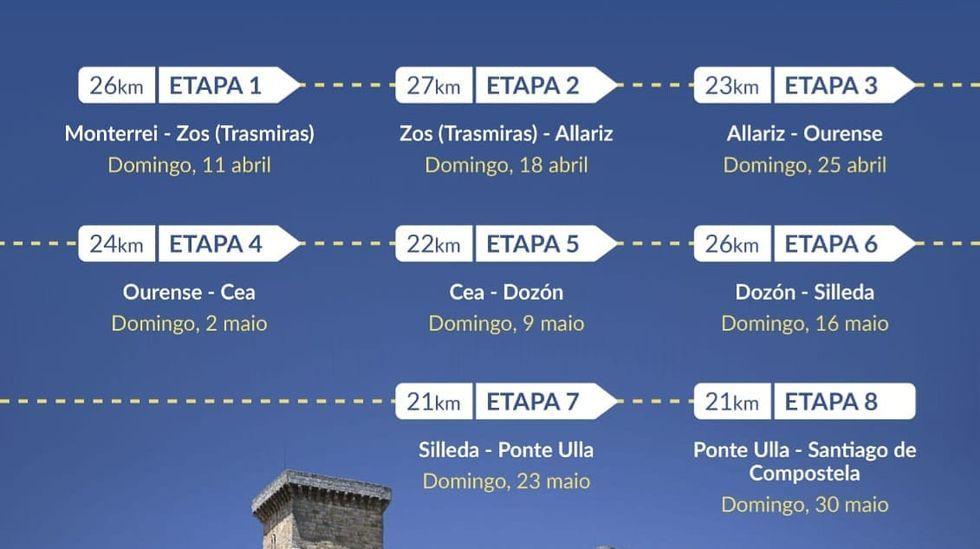La ruta de Monterrei a Compostela se divide en 8 etapas