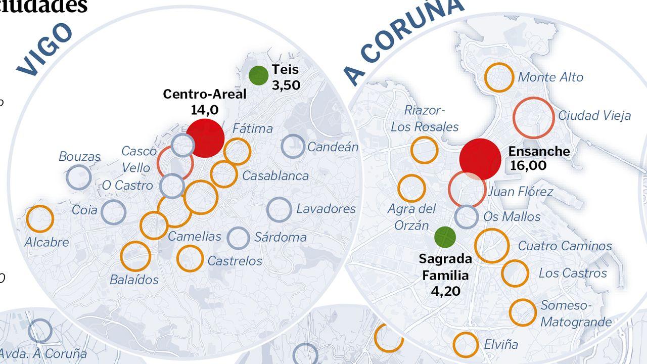 El alquiler de locales en las 7 ciudades