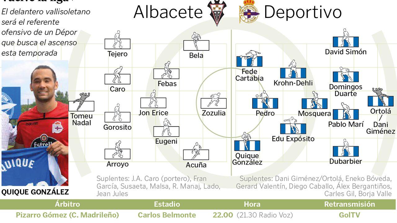 Alineaciones Albacete-Deportivo