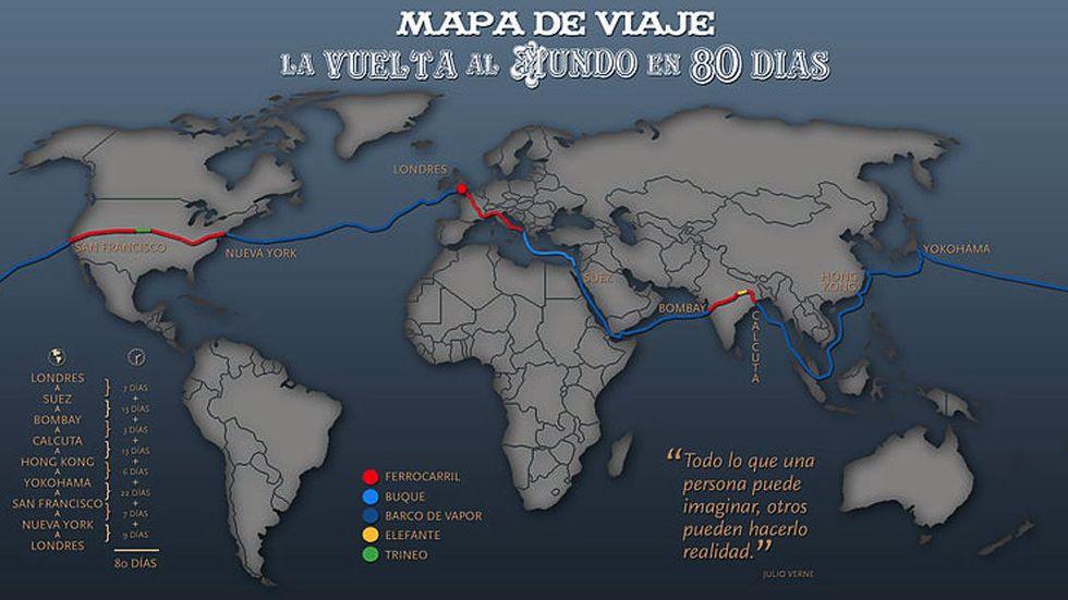 La Vuelta Al Mundo En 80 Dias O Fueron 79